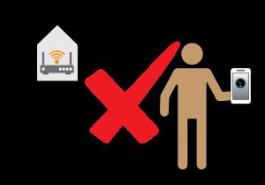Speedtest do not test far from router